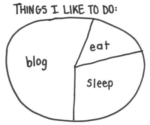 dingen die ik graag doe